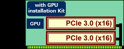 1st PCI Riser Card Kit Product Name / Description Figure Part Number 1st Riser Card(3xPCI) Riser card for slot 1 to 3 with one PCIe 3.