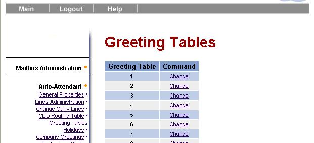 The Greeting Tables configuration screen is accessed by opening the