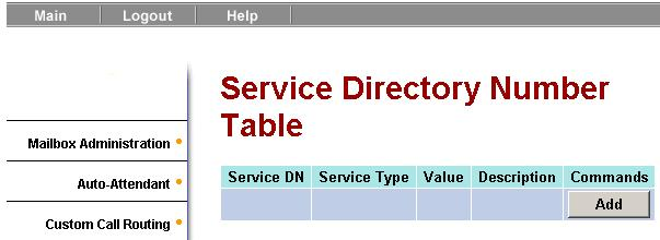 To add a Service Directory Number: 1.