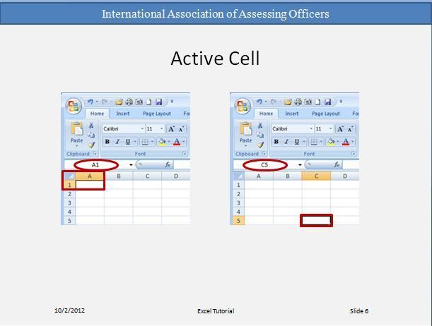 Cells are where you get down to business and enter data in a worksheet.