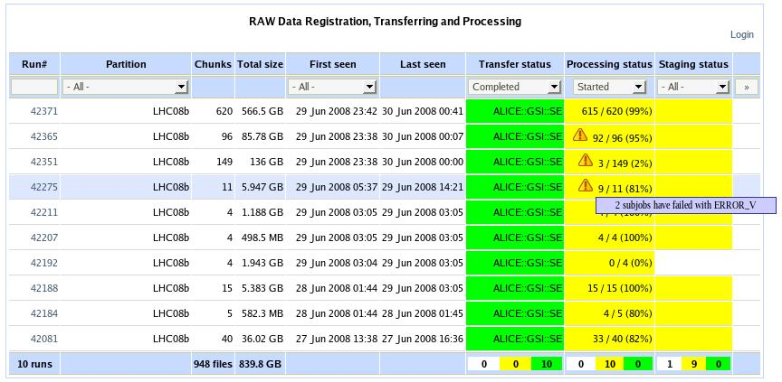 RAW data registration