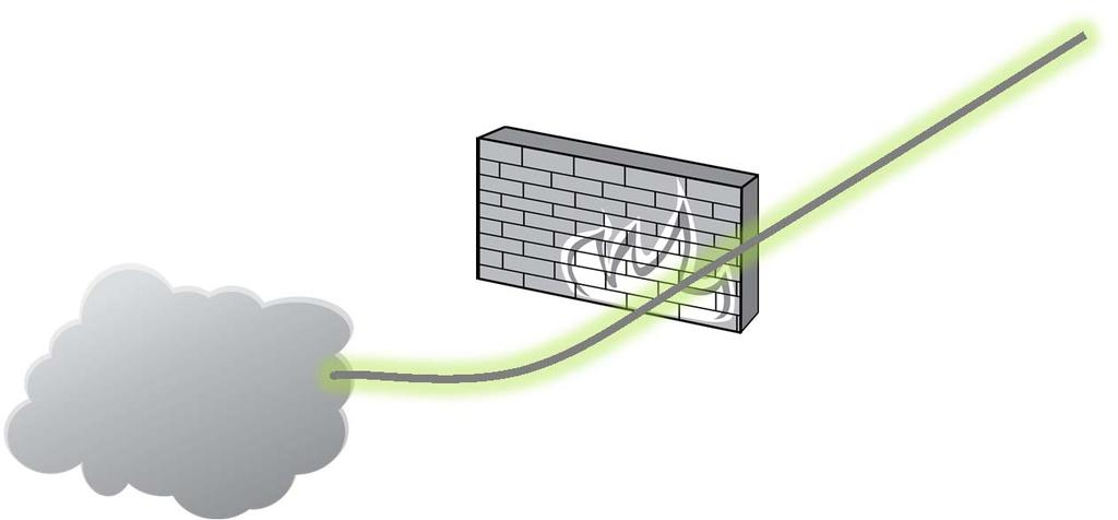 Firewall Policies To protect