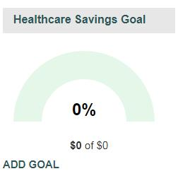 Healthcare Savings Goal Looking to save money for current or future healthcare expenses but not sure where to start?
