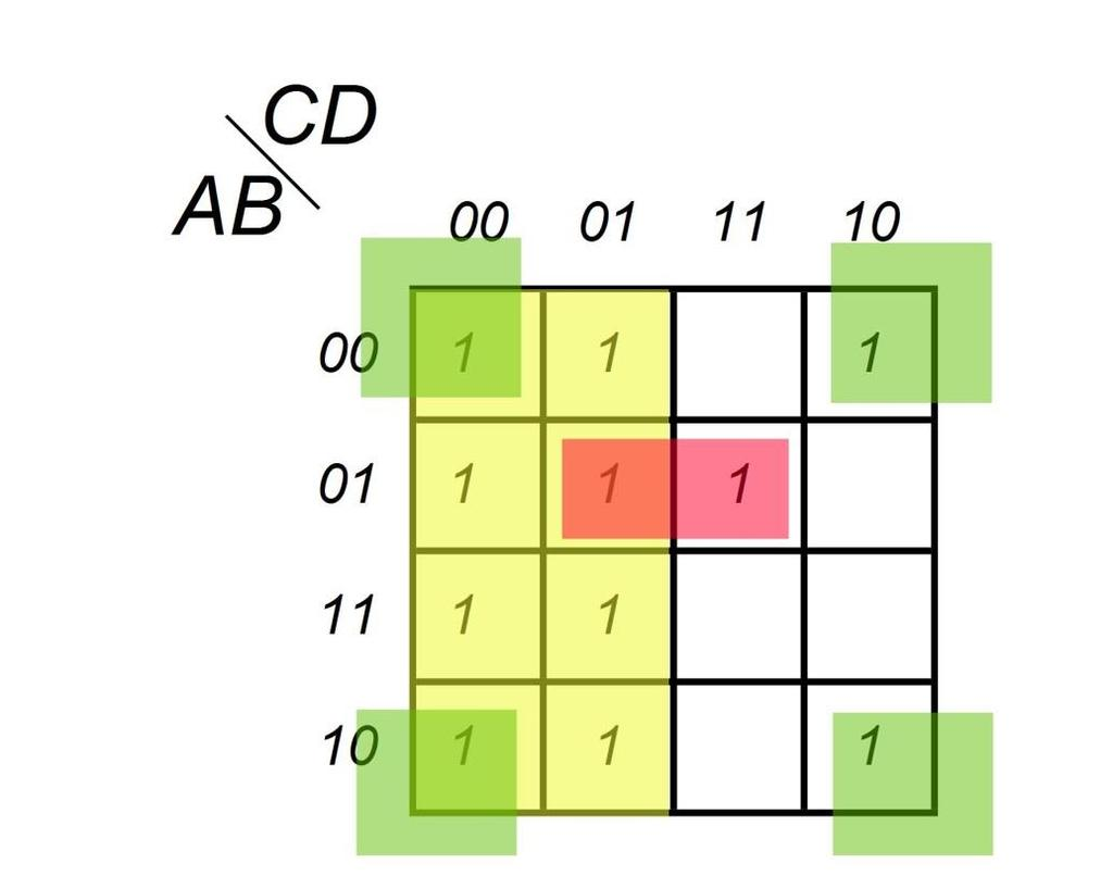 4-VARIABLE MAP: EXAMPLE I Simplify the Boolean expression: F A, B,