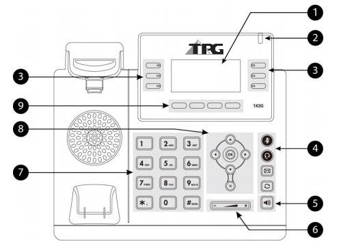 Overview Hardware Component Instructions The main hardware of the BizPhone StandardT42G IP phone are the LCD screen and the Keypad.