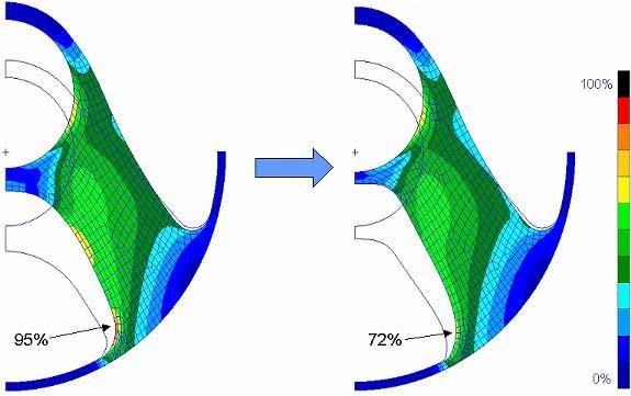 If durability aspects have to be considered during multiaxial stress conditions, the design response may also be a damage distribution that is determined by a fatigue simulation.