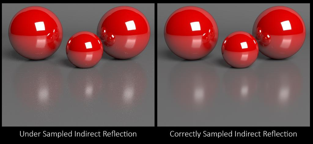 When evaluating the effect of sending more Indirect Rays in your renders, it can sometimes be challenging to separate