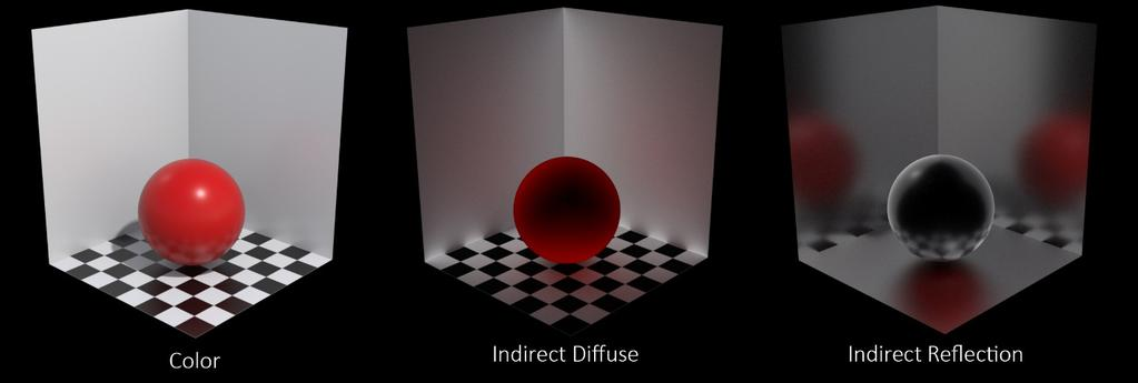 Adding the Indirect Lighting ( per component ) image plane will allow you view the direct contribution of each component