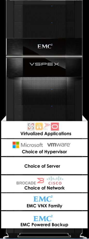 Chapter 3: Solution Overview includes a virtualization layer, server, network, and EMC storage and backup, designed by EMC to deliver reliable and predictable performance. Figure 1.