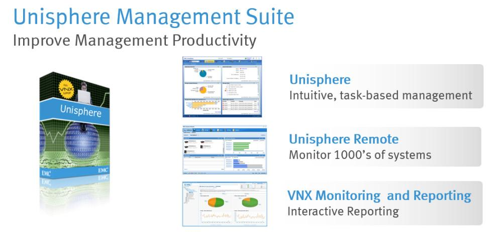 Chapter 3: Solution Overview With this VNX release, VSPEX customers can use Virtual Data Movers (VDMs) and VNX Replicator to perform automated and high-speed file system migrations between systems.