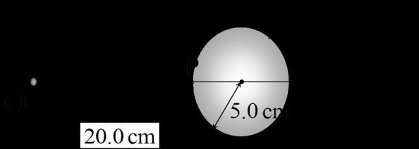the position of the image for a small object on the axis of the rod, 0.0 cm to the left of the pole as shown in figure. b. the linear magnification. (Given the refractive index of air, n a =.