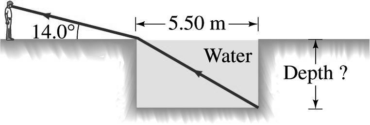 Exercise Question We wish to determine the depth of a swimming pool filled with water by measuring the width (x = 5.