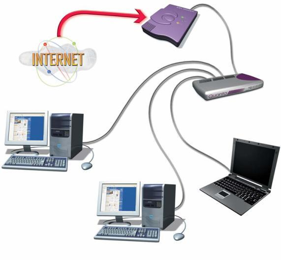 Ethernet Routers Transfer packets from one network to another Home Internet routers transfer data from the Internet to the