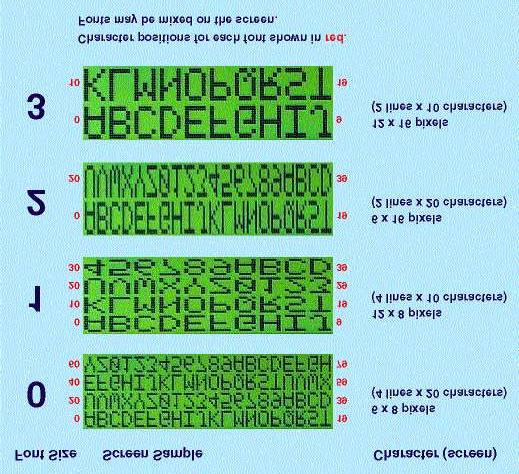 Page 15 of 28 Figure 4. Effects of font scaling. Different font sizes can be freely mixed on the screen.