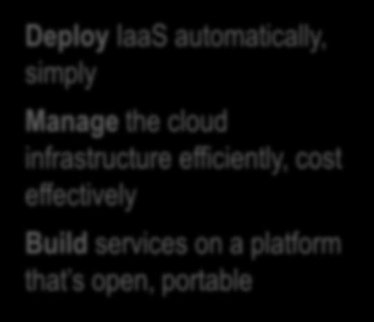 biz/bdr9dt 1 2 3 Deploy IaaS automatically, simply Manage the cloud infrastructure efficiently, cost effectively Build services on a platform that s open, portable Extends core OpenStack Cloud