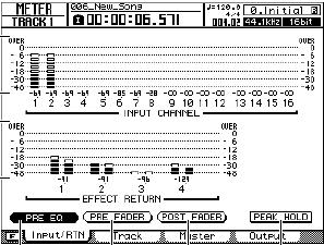Once you reach the 0 db mark the signal will become distorted.
