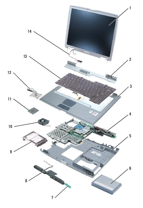 System Components: Dell Latitude D505 Service Manual 1 display assembly see Mini RSL 8 speakers H1330 2 center control cover H1371 9 hard drive see Mini RSL 3 palm rest (with touch pad) D1482 10 fan