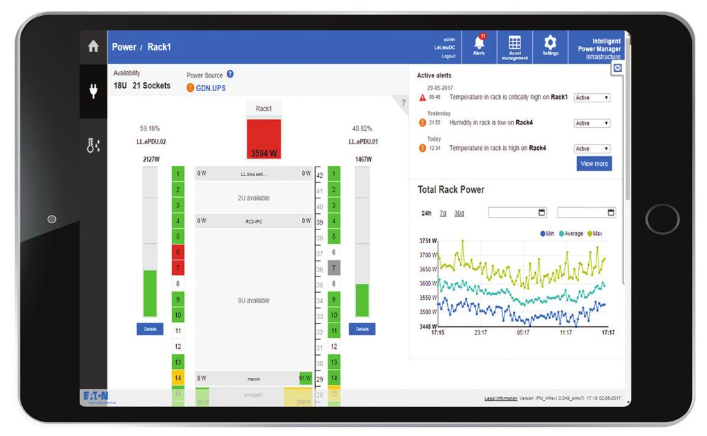 Make more effective management decisions with intelligent power, space and environmental condition monitoring.