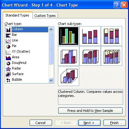 Before you can create your chart you must enter data into a worksheet, and then highlight the data to specify to Excel which information to use as part of the chart, then do the following: 1.