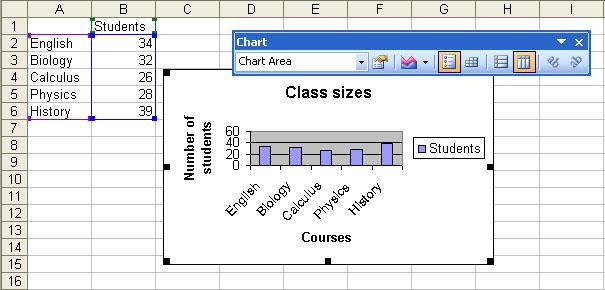 Chart Toolbar Resizing a Chart To resize the chart, click on its border and drag any of the eight black handles to change the size.