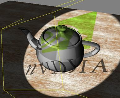 Projective Texture Mapping Projected Texture (x, y, z,