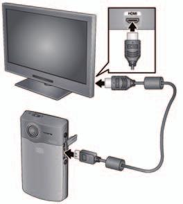 2 Doing more with your camera Playing back on a TV HDMI cable AV cable Set TV input to match