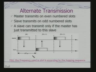 (Refer Slide Time: 21:02) So, what we say that alternate transmission conceptually we are having alternate transmission.