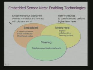 (Refer Slide Time: 38:08) So, effectively what we have now, got is embedded sensor nets embedded numerous distributed devices to monitor and interact with the physical world.