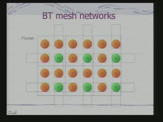 (Refer Slide Time: 54:17) So, you can see how this motes can be used setting of the network. So, we have studied already Bluetooth.