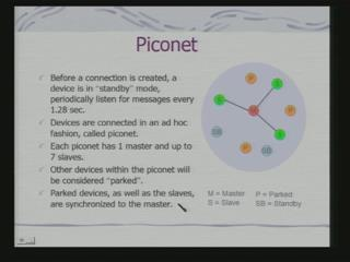 (Refer Slide Time: 05:26) So, basically if you look in to it this is what would be the concept of a piconet. You have got this is master this is slave.