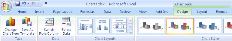 Displaying Chart Titles and Labels The above instructions do not automatically display titles or labels.