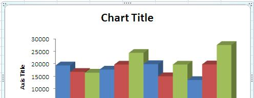 Option 1 Single-click the chart to activate it and provide chart options. Activate the Chart Tools context sensitive tab.