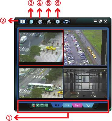 You will see a screen similar to the following with 6 major sections: Connect to only one network camera Connect to multiple network cameras (ex. 4 cameras) 1-cut display 4-cut display NO.