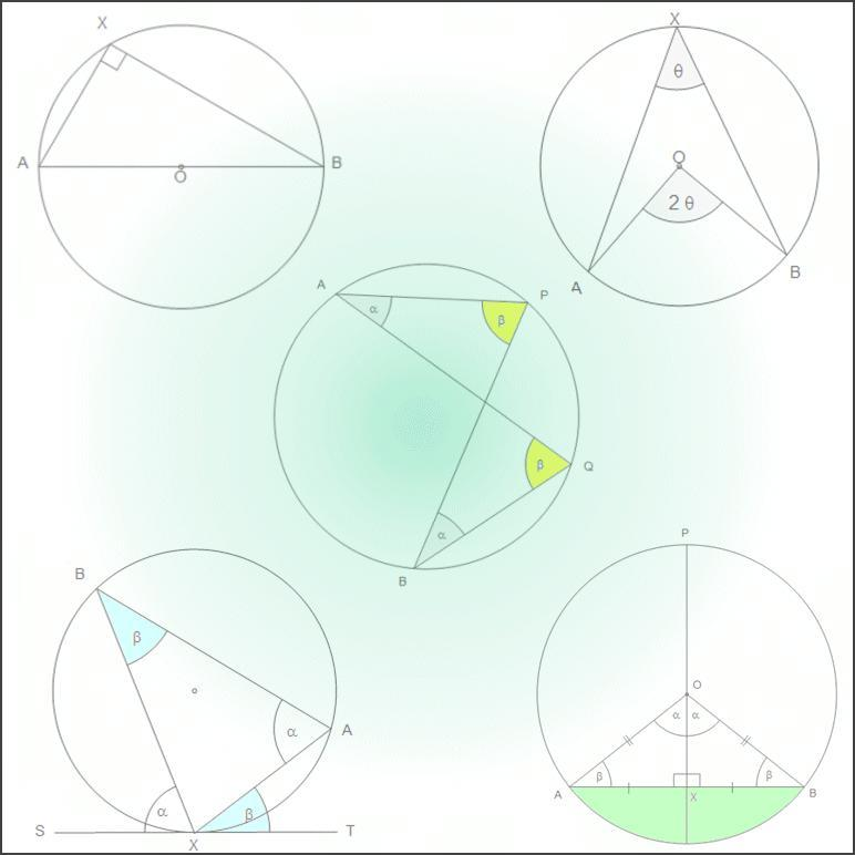 Circle Theorems Mk Home Tuition Mathematics Revision Guides Level