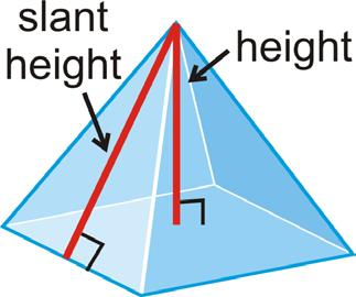 Slant Height: The height of a lateral face of a regular pyramid. Cone: A solid with a circular base and sides tapering up towards a common vertex.