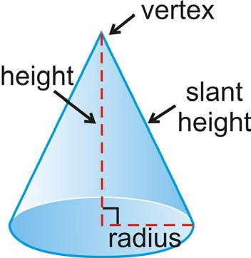 A regular pyramid has a slant height, which is the height of the lateral face. Non-regular pyramids do not have a slant height.