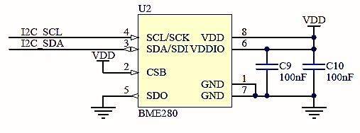 sensor BME280 which is optional on extender board.