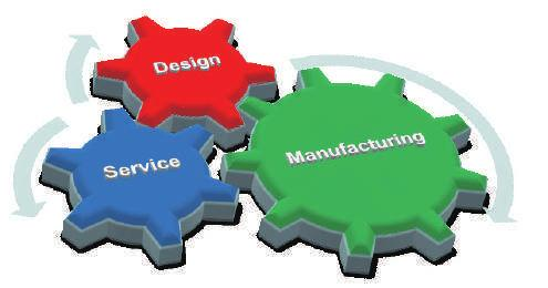 00 Design Manufacturing Service Design Manufacturing Service/ Cloud Computing Platforms The Design Manufacturing Service (DMS) offers exceptional end-to-end services from product conceptualization to