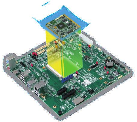AAEON s Q Service Plus helps our customers to improve new products' times to market with AAEON s full support from Hardware, Software and Firmware R&D resources.