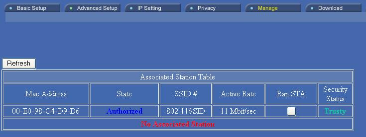 Manage The management page displays information about stations that are currently associated with the AP. Refresh Click Refresh to update the Associated Station Table.