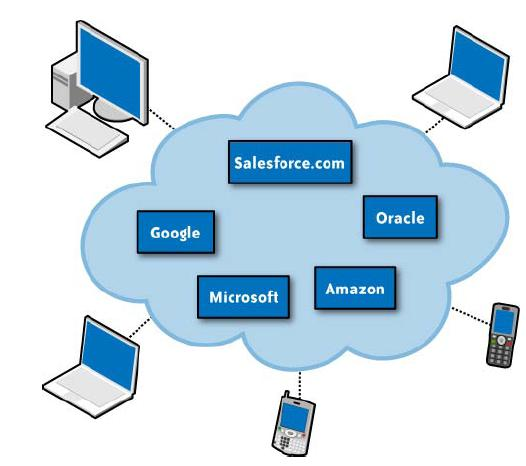Public cloud computing A public cloud computing is hosted, operated and managed by a third-party vendor The service