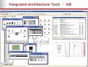 Essential Components Power Logic Operator Interface Connectivity