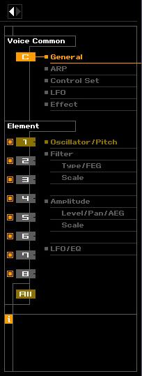 MOTIF XF Editor Window: Parameter Category section (when the Voice/Song/Pattern is set to Song or Pattern ) The indicated categories in the Parameter Category section differs depending on the