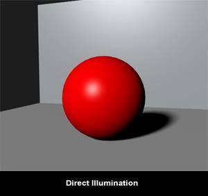 RADIOSITY INDIRECT ILLUMINATION