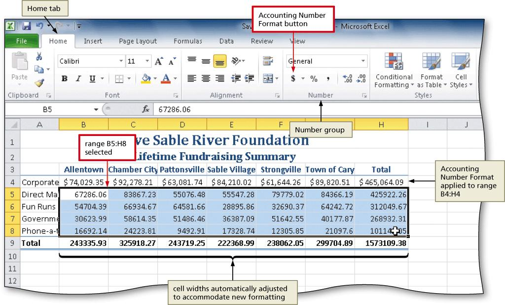 Format Numbers in the Worksheet Select the range of cells containing numbers to format Click the desired format in the