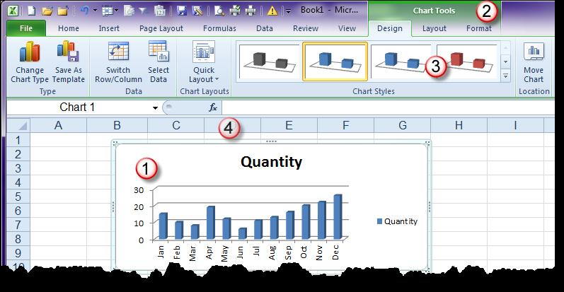 On-demand Tabs On-demand tabs are so named because they only appear above the Ribbon when an object in the work sheet is selected. For example, when a chart is selected, a Chart Tools tab appears. 1.