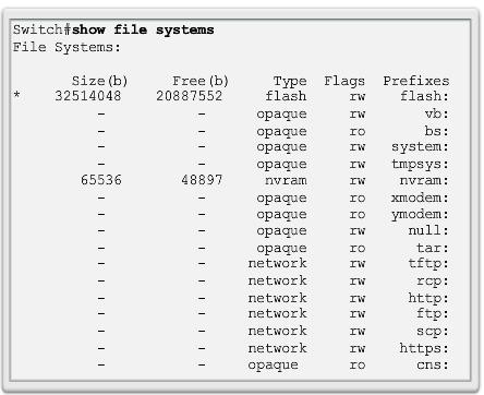 Router and Switch File Systems Switch File Systems show file systems