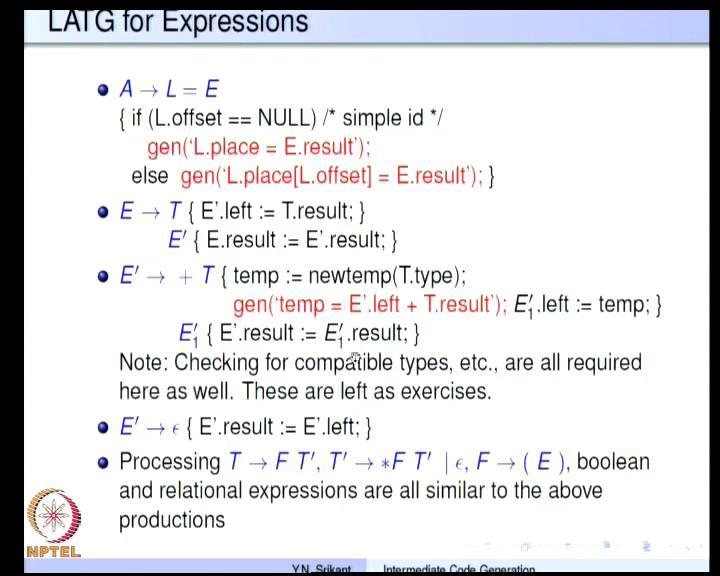 (Refer Slide Time: 18:45) So, now let us continue with expressions. So, A going to L equal to E, the code generation scheme is very similarly, there is no difference really it is the same.