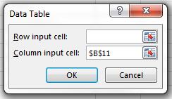 Step 6: Leave the row input cell blank, since this is a one variable data table and we put that variable