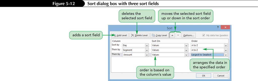 Sorting Data Sorting Multiple Columns Using the Sort Dialog Box The first sort field is called the